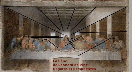 La Cène de Léonard