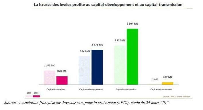 _yartiInvestissementProductif07