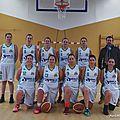 Jarnac Sports Basket-Ball