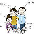 La Famille Partenvrille