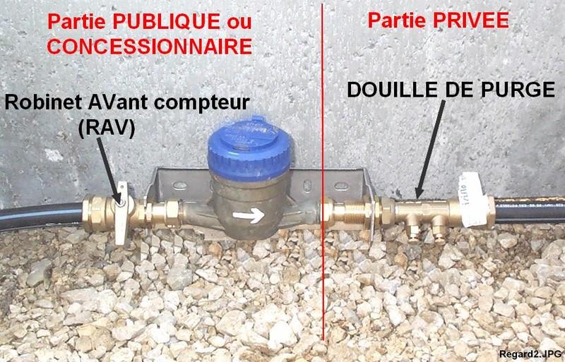 Clapet anti pollution diametre for Detendeur eau maison