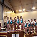 USGym de Nérac