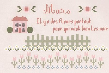Carte_mars