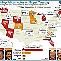 ¨Primaires Républicaines: Les Trois Leçons de SuperTuesday