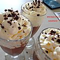 <b>Milk</b> Shake Chocolat Chantilly