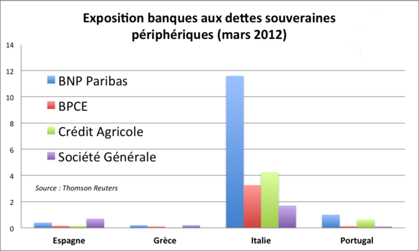 Exposition_Banque_France
