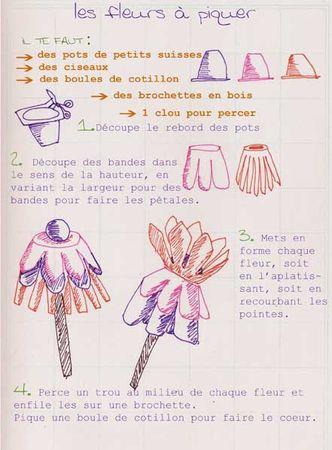 fleurscrokweb