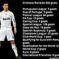 Cristiano Ronaldo 350 goals - Portugal <b>liga</b> International Copa del Rey World Cup