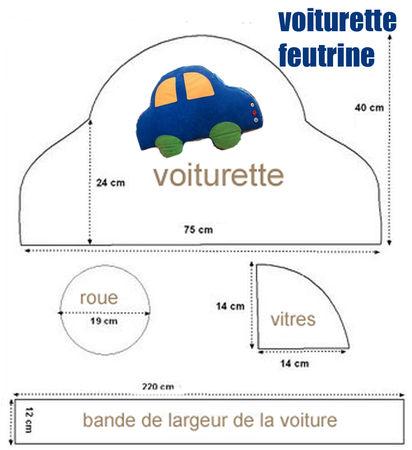 voiturette_feutrine