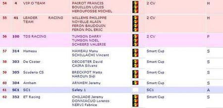 24h24_2cv_Francorchamps_classement_X