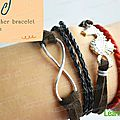 Comment faire un bracelet multi-brins pour homme