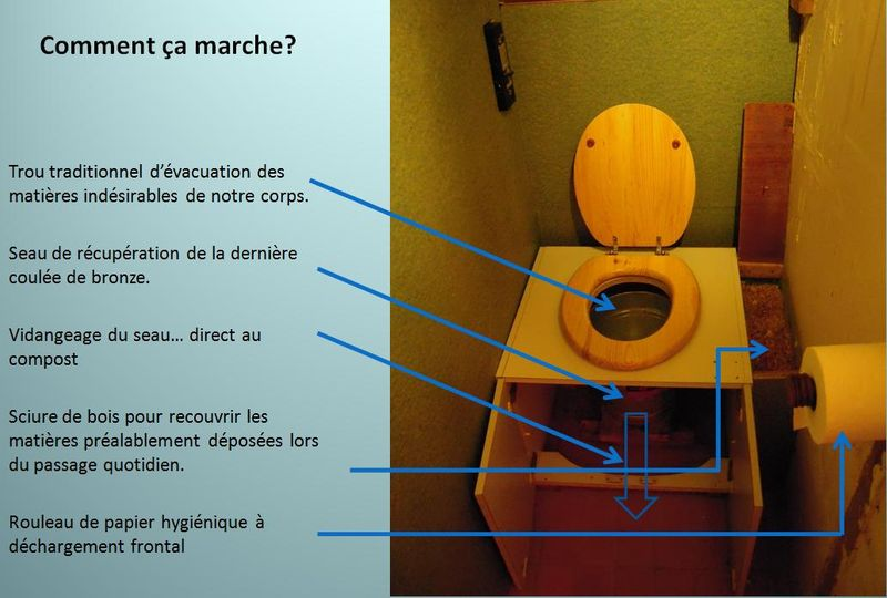 Phyto epuration et toilettes seches ecoasis for Toilette seche interieur maison