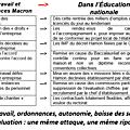 <b>LOI</b> <b>TRAVAIL</b> ET CONTRE-REFORMES dans l'Éducation nationale C'est la même logique qu'il faut stopper !