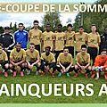 Les U17 nationaux de l'Amiens SC Saison 2015-2016