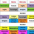 Mi blog en espagnol