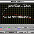 Reprog PUNTO EVO <b>ABARTH</b> Stage 2 165cv @ 207cv