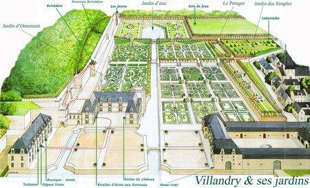 Villandry_Plan_des_jardins