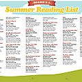 Booklist for summer !