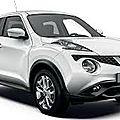 <b>Nissan</b> : du nouveau pour le Juke !