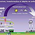 Heure d'<b>ete</b> une calamité et un fleau pour la santé et l'environnement