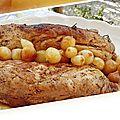 Filet mignon <b>cuisson</b> <b>basse</b> <b>température</b>