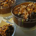 Mousses en duo aux <b>chocolats</b> gourmands