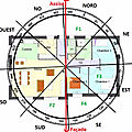 SUBTILESSENCE Expertise Feng Shui