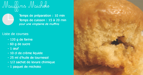 muffins_michoko