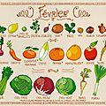 <b>Fruits</b> et <b>légumes</b> de saison