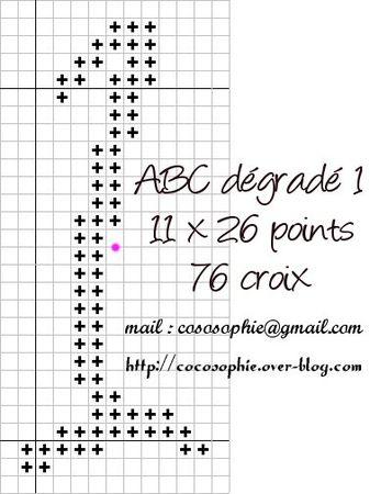 abcdegr55