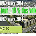 Le buzz sur Angers