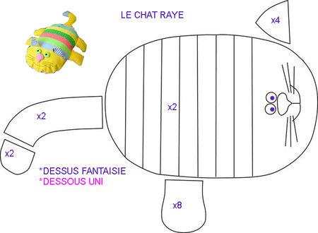 chat_raye