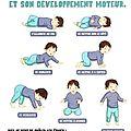 Etapes du développement de bébé