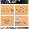 Collection des tutoriels du <b>bracelet</b>
