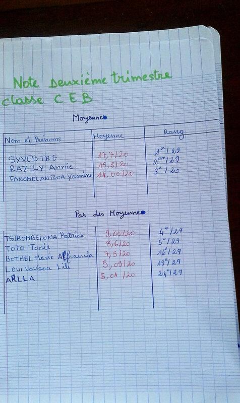 resultats scolaire CE b 2eme trim 2018
