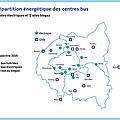 RATP : plus de biogaz et moins d'<b>électriques</b>