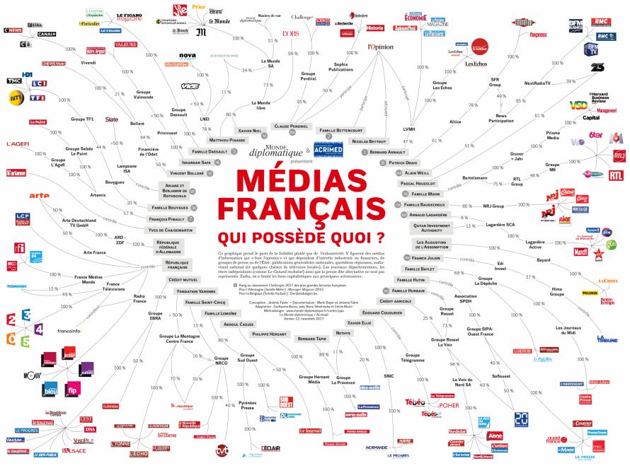 media liberté de la presse medef cac400 grand patron journaliste putes ou chomeurs