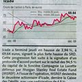 Morgan Stanley Real Estate Fund entre dans le capital d'<b>ICADE</b>