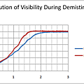 visibility measurement to test the effectiveness of a demister system