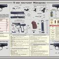 Plan du pistolet makarov pm