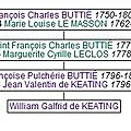 William Galfrid de Keating_lien de parenté avec François Charles Buttié