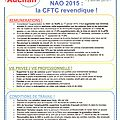 Propositions NAO <b>CFTC</b> AUCHAN FRANCE