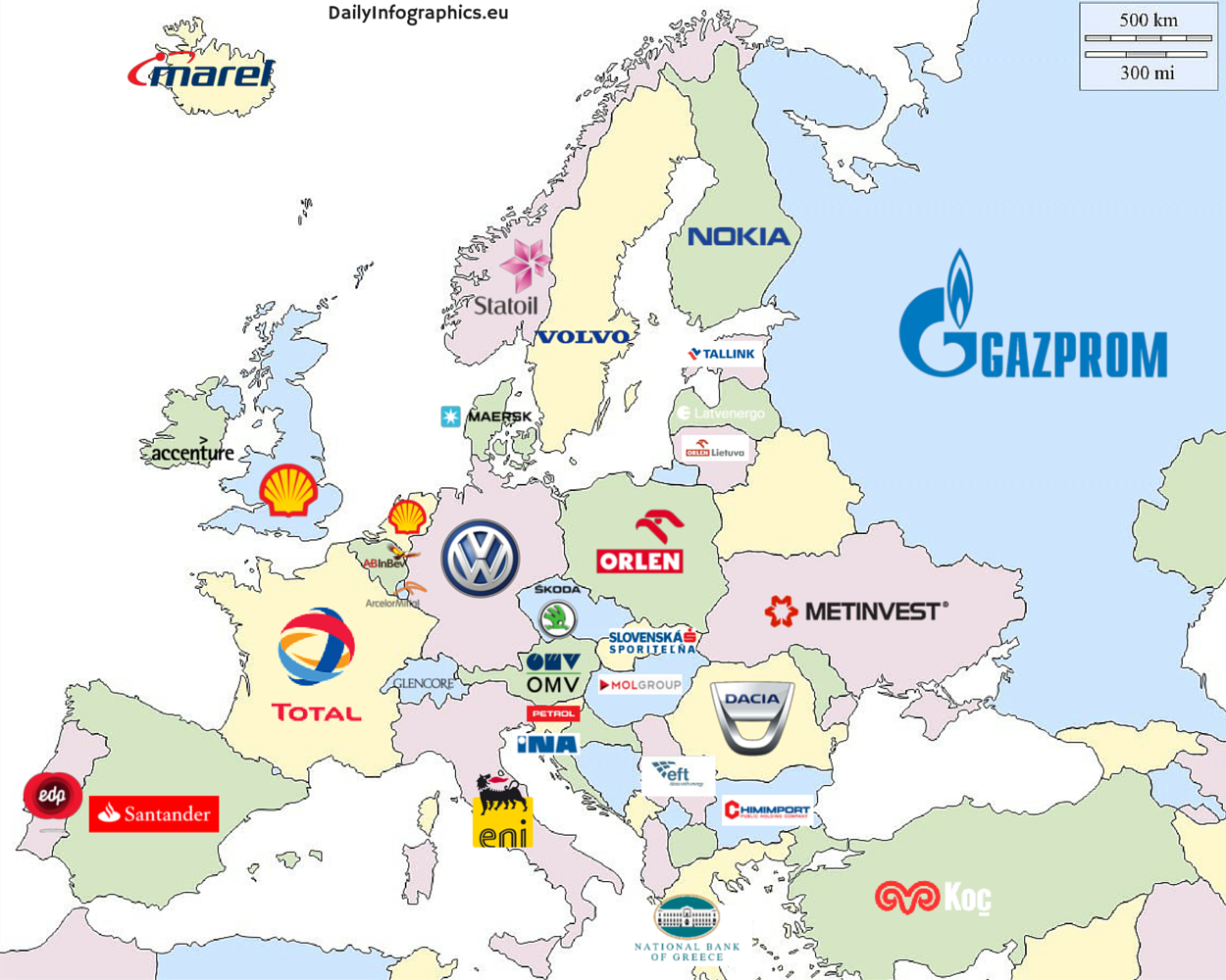 Biggest company in each European country