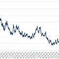 Le cours de l'aluminium en hausse