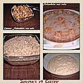 <b>Gâteau</b> Finlandais aux <b>noix</b>, juste savoureux !