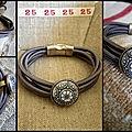 Bracelets nouveaux
