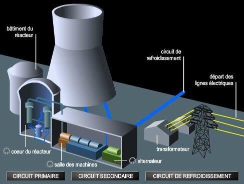 1100244-Centrale_nucléaire