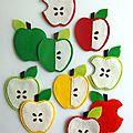 Diy: des sous-verre pomme