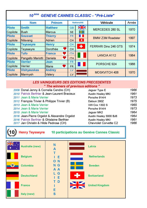 GCC 2018 Participants Gva international and national FR_Page_2