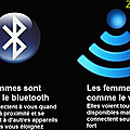Différence